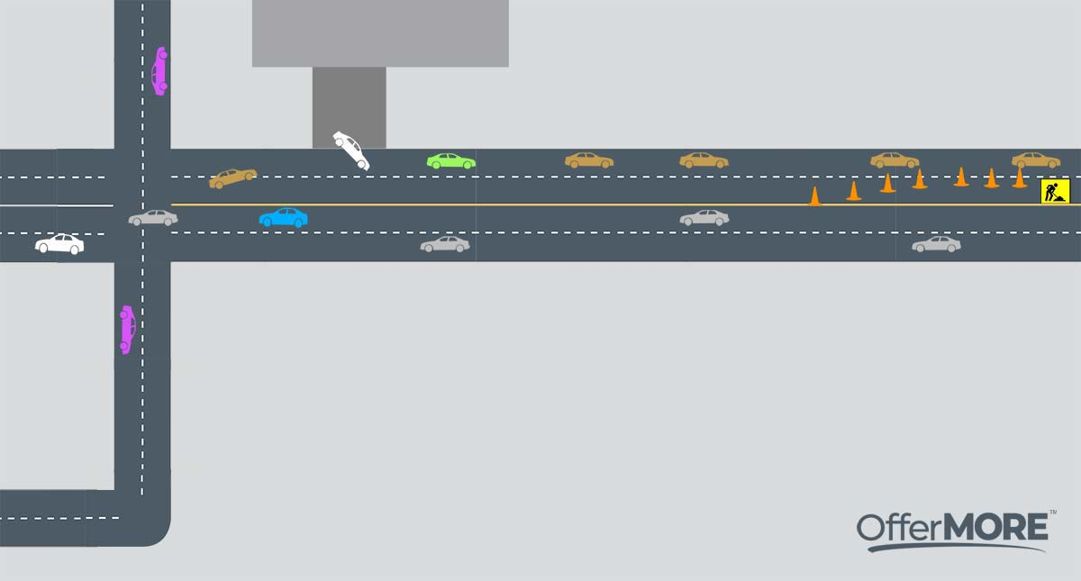 Normal traffic flow