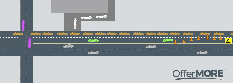 Driving Cars and Merging the wrong way